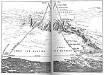 Map showing the two routes taken to the South Pole from 'A Very Gallant Gentleman' (6805997997).jpg