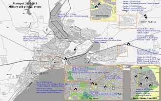 January 2015 Mariupol rocket attack - Military and political events in Mariupol between 2014-2015