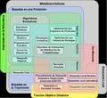 Metaheurísticas clasificación.png