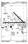 NAS Jacksonville (Towers Field) Airport Diagram (00209ad).pdf