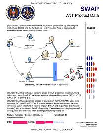NSA SWAP