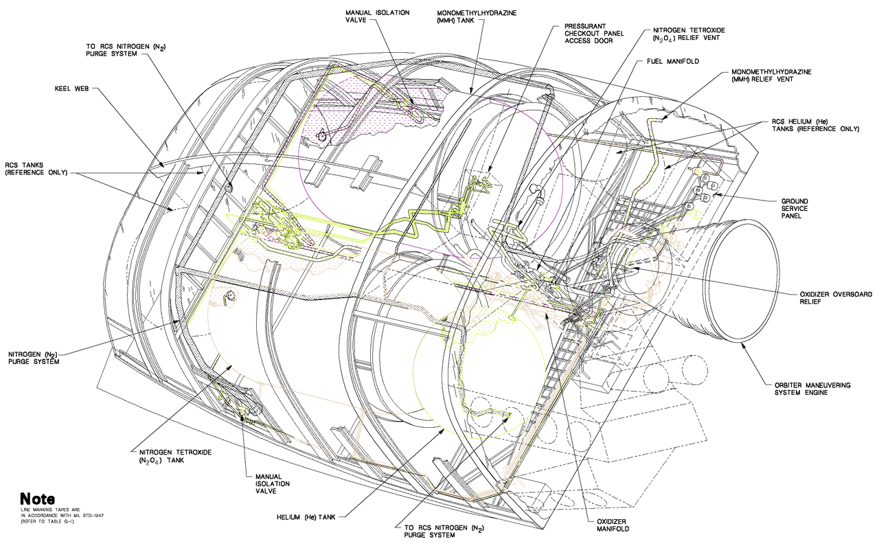 file oms pod schematic png