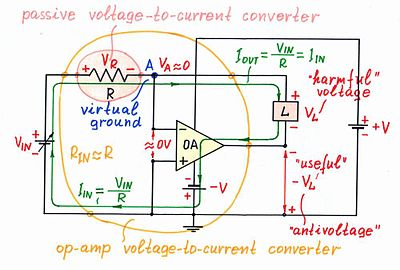 Circuit Idea/Op-amp Inverting Voltage-to-Current Converter