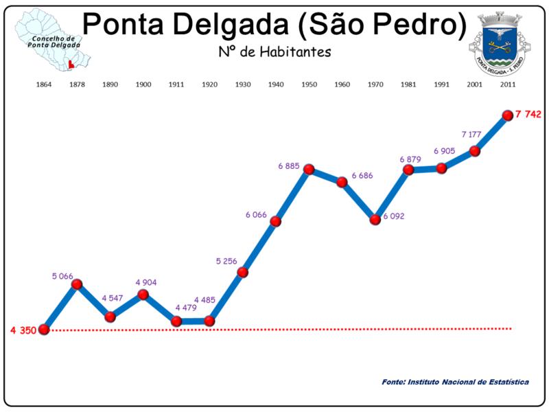 File:PDelgada 28.PNG