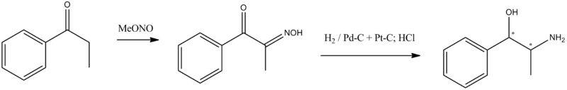 Phenylpropanolamine synthesis.png