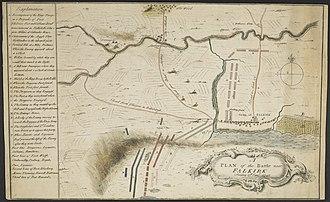 Battle of Falkirk Muir - Plan of the Battle of Falkirk