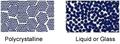 Polycrystalline vs liquid.png