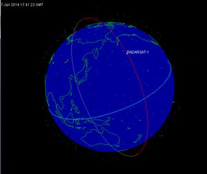 Radarsat-1 - Orbital trace of Radarsat-1