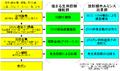 Radiation hormesis and cancer ja.png