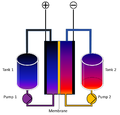 Redox Flow Battery English.png