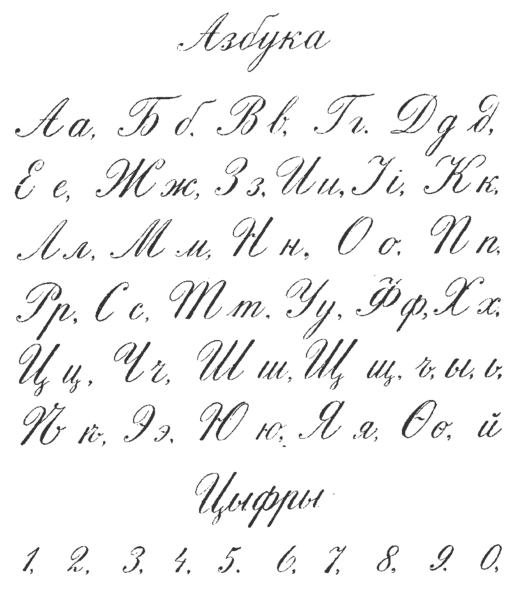 File russian cyrillic handwriting flerov