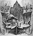Scènes de sucrerie (1880) par J. Weston.jpg