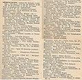 Seboncourt Annuaire 1954.jpg