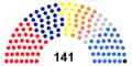Seimas composition 2012 election.png