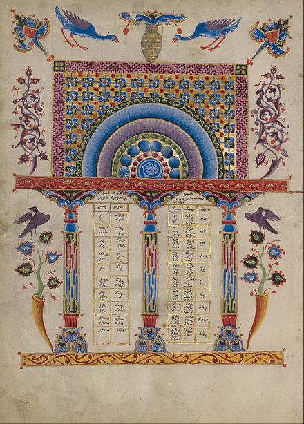 An Armenian illuminated manuscript of a canon table by Toros Roslin (active 1256 - 1268) entitled Canon Table Page.