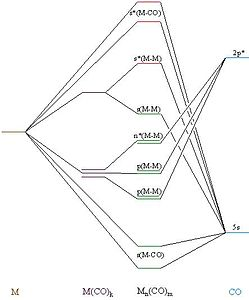 249px TMclusterCO polyhedral skeletal electron pair theory wikipedia