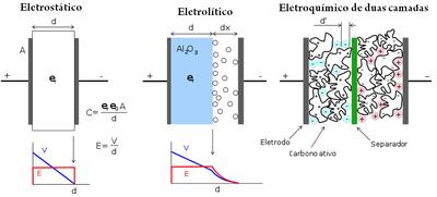 Tabela de tipos de capacitores.PNG