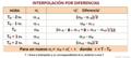 Teoría de los Eclipses - Interpolación por Diferencias 5 pares de valores.png
