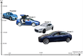 Tesla cars, price and production3.png