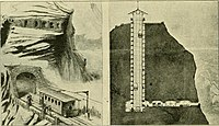 The street railway review (1891) (14573931060).jpg
