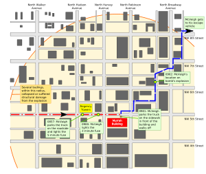 Map showing the layout of downtown Oklahoma City near the bombed building. The map uses simple shapes to identify some notable nearby buildings and roads. A large circle covers half the map, illustrating the extent of damage from the bomb. A red path shows the path McVeigh took to get to the building with the Ryder truck, and a blue line shows his escape on foot.