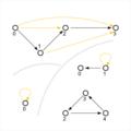 Transitivität Graph.png