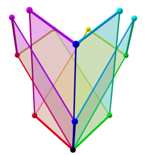 Tree of weak orderings in concertina cube 116.png
