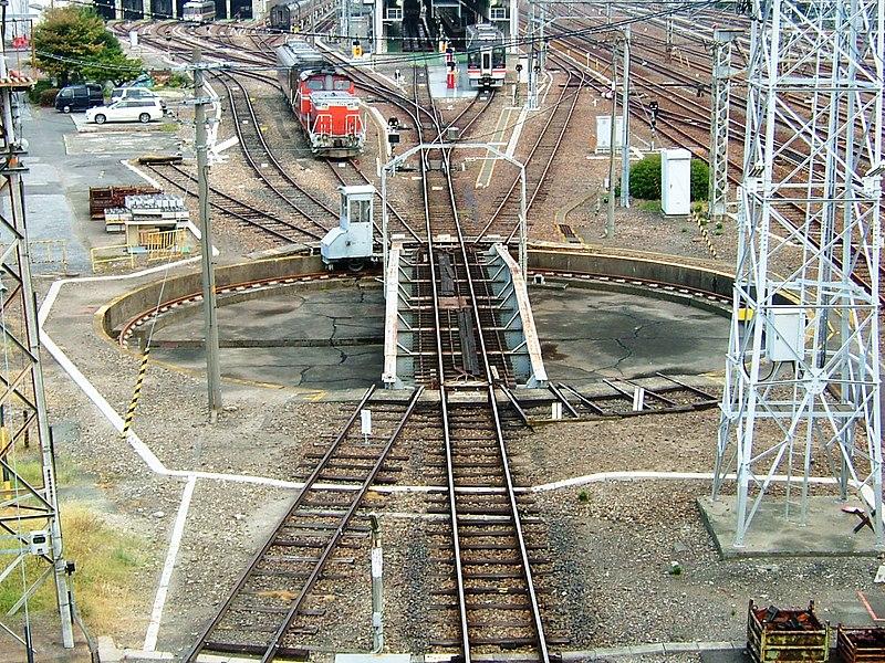 File:Turntable of Railroad 001.jpg