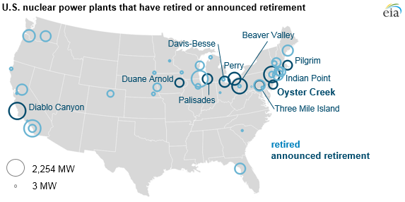 U.S. nuclear power plants that have retired or announced retirement (30803778078)