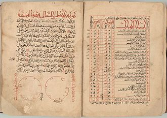 Book of Fixed Stars - Image: Unknown, Iraq The Book of Fixed Stars Google Art Project (cropped)