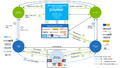 Value Chain Infographics of the Online Payment Processing Involving Payrexx.png