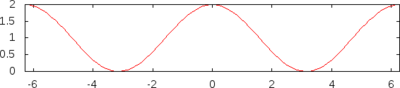 Vercosin plot.png