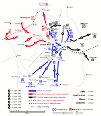 Military stratagem in the Battle of Waterloo.