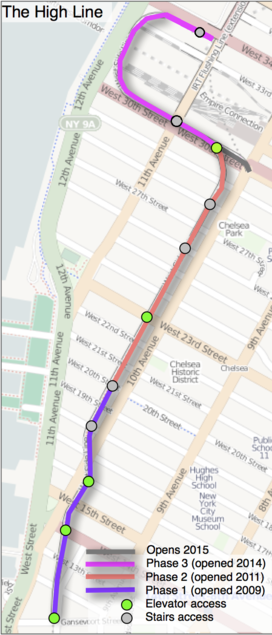 Map of High Line route in Manhattan
