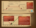 Why resolution fails and what you can do about it.png