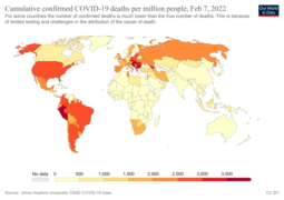 Total confirmed deaths due to COVID-19 per million people[272]