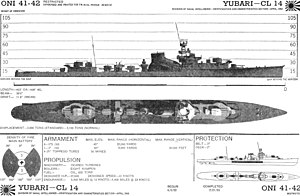 Japanese cruiser Yūbari - World War II recognition drawings of Yūbari