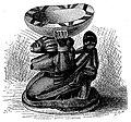 Народоведение. Т. I - Резная фигура из Дагомеи.jpg