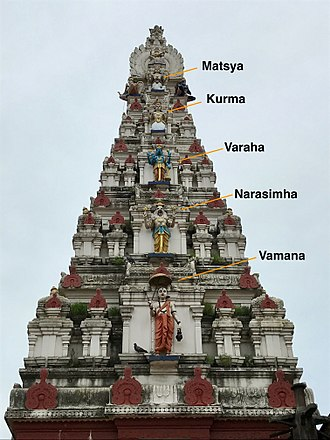 Dashavatara - 1st to 5th of the Dashavatars on Udupi temple gopuram, Karnataka.