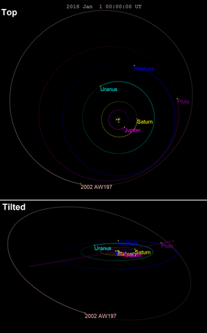 (55565) 2002 AW197 - The orbit is outside of pluto, with a higher inclination and very different orbital plane
