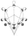 ARAGO Francois Astronomie Populaire T2 djvu 0243 Fig168.png