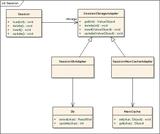 unified modeling language � vikipedija