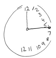 Ajokortti Kellon Piirtäminen