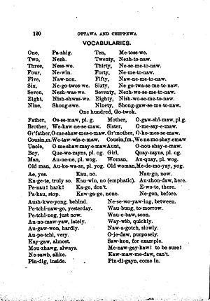 Ottawa dialect