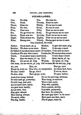 Ottawa dialect - Image: Andrew Blackbird History Grammar P120