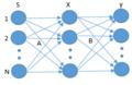 BSS-flow-chart.png