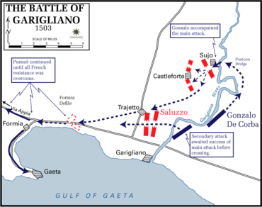 Battle of Garigliano, 1503.png