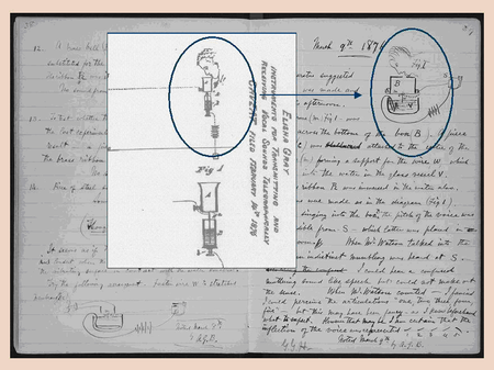 Excerpts from Elisha Gray's patent caveat of February 14 and Alexander Graham Bell's lab notebook entry of March 9, demonstrating their similarity. Bell-gray-smoking-gun.png