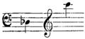 Britannica Trumpet Valve Trumpet Range.png