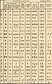 Brockhaus and Efron Jewish Encyclopedia e2 061-0.jpg